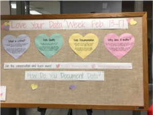 Love Your Data Engagement Board @ FSU